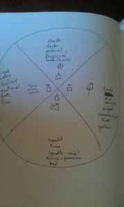 page from my book of shadows